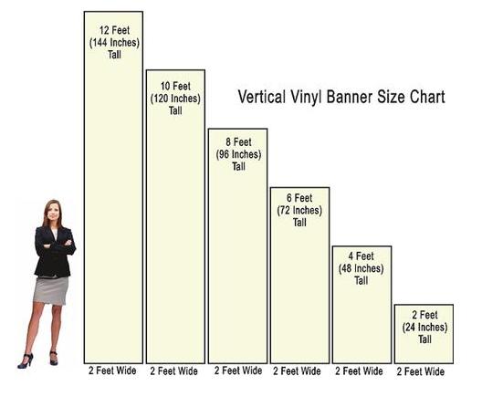 سایز استاندارد در بنر چاپی