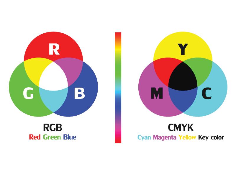 رنگ در صنعت چاپ